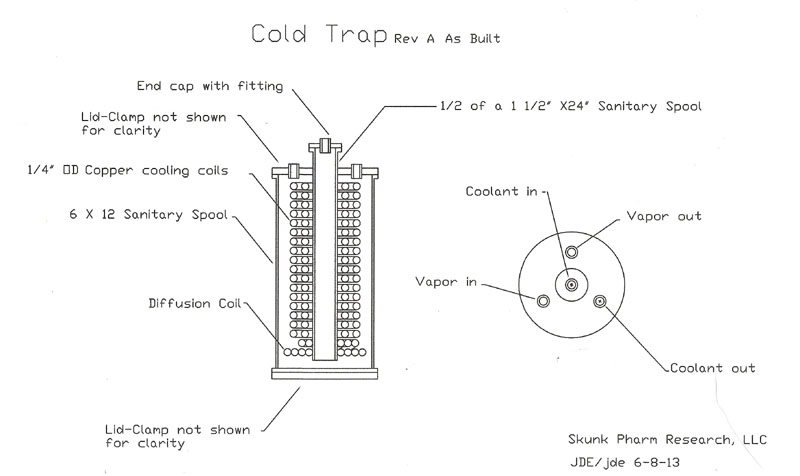 Cold Trap Rev A As built-1-1