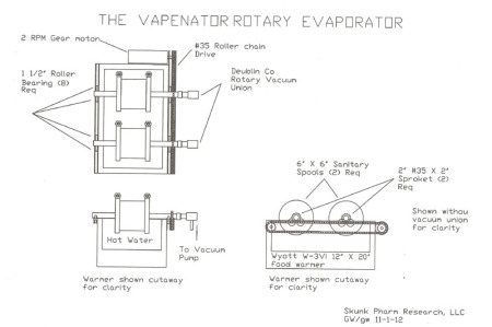 The Evapanator Rotary Thin Film Evaporator